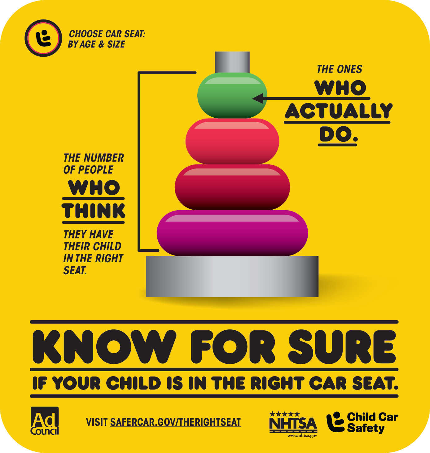 Car Seat Safety Tips and Resources